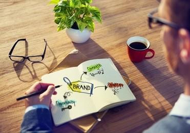 怎样对品牌进行定位咨询呢?